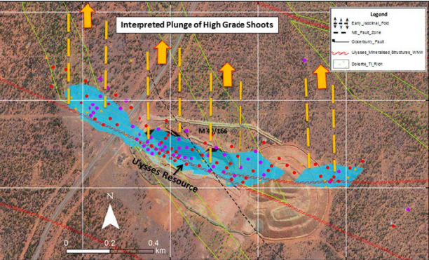 Genesis Minerals commences high priority resource extension and exploration drilling at Ulysses