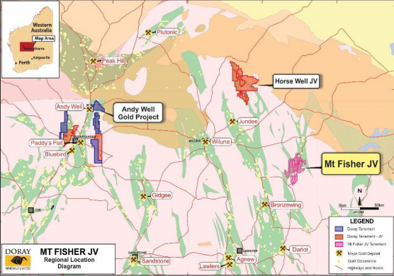 Doray and Rox sign farm-in agreement over Mount Fisher Gold Project