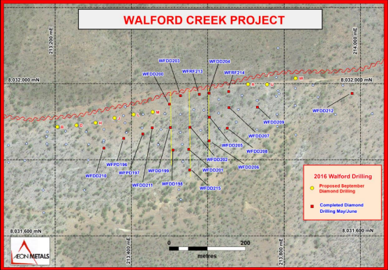Aeon commences drilling at Walford Creek