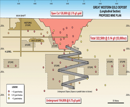 Terrain Minerals begins planning for stage 1 drilling at Great Western
