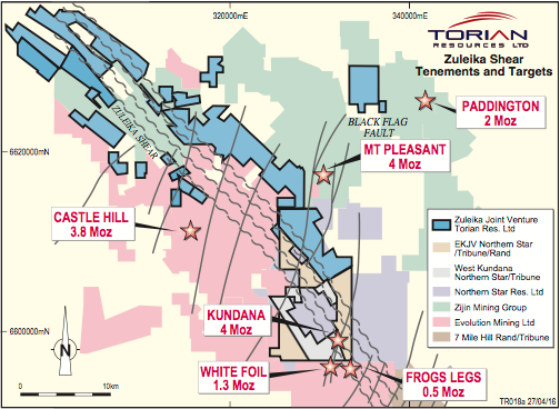 Torian to acquire Cascade Resources