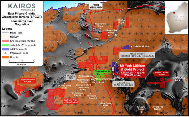 Kairos Minerals agrees Joint Venture with Altura at its Wodgina East Project